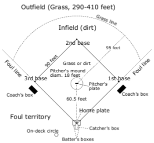 Baseball_field_overview
